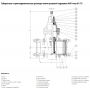 Задвижка AVK клиновая с соединительными муфтами SUPA PLUS DN80/90 PN16