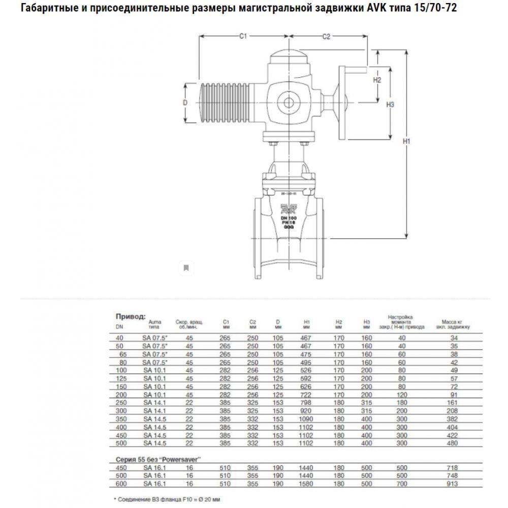 Задвижка AVK клиновая фланцевая длинная с электроприводом AUMA norm DN300 PN16