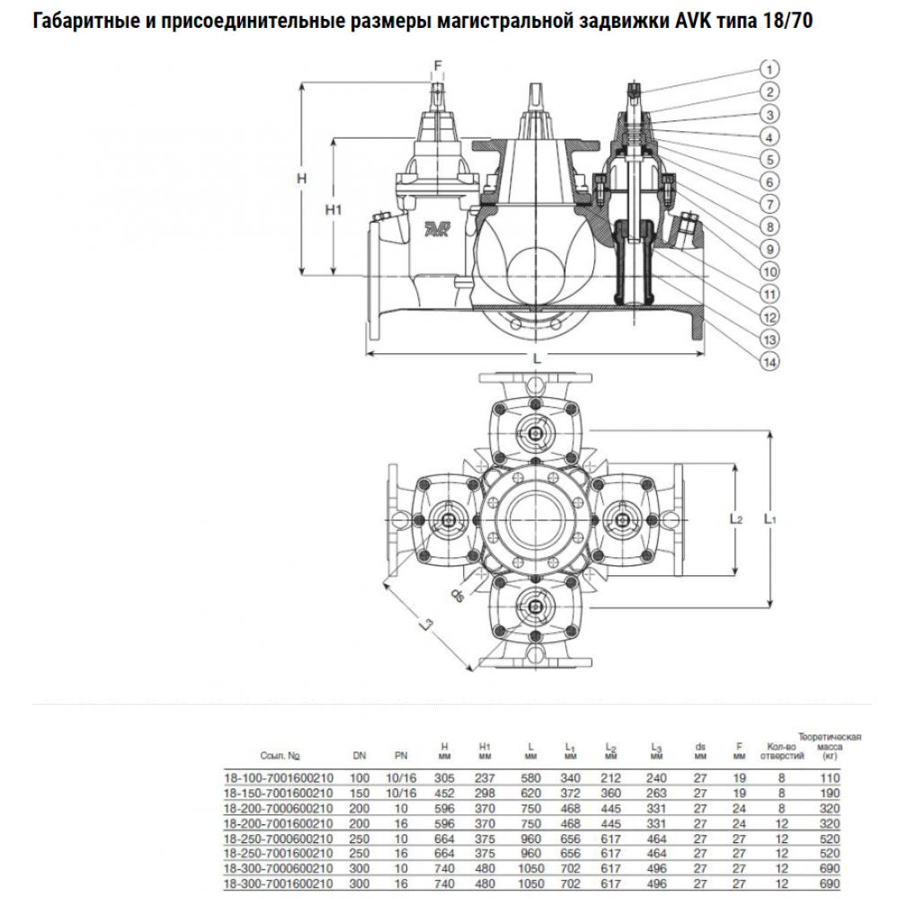 Тройник AVK фланцевый с 3-мя встроенными задвижками COMBI-CROSS DN250 PN10