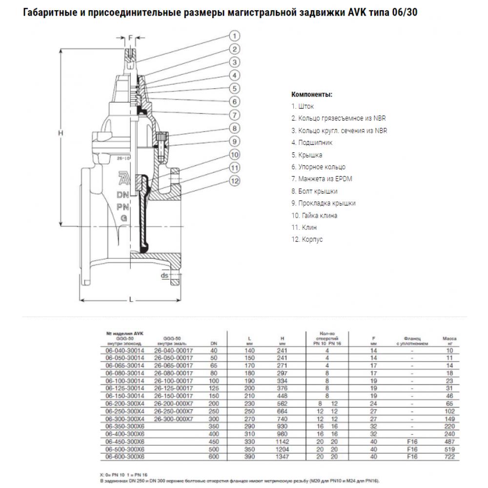 Задвижка AVK 06/30 клиновая фланцевая короткая DN100 PN16