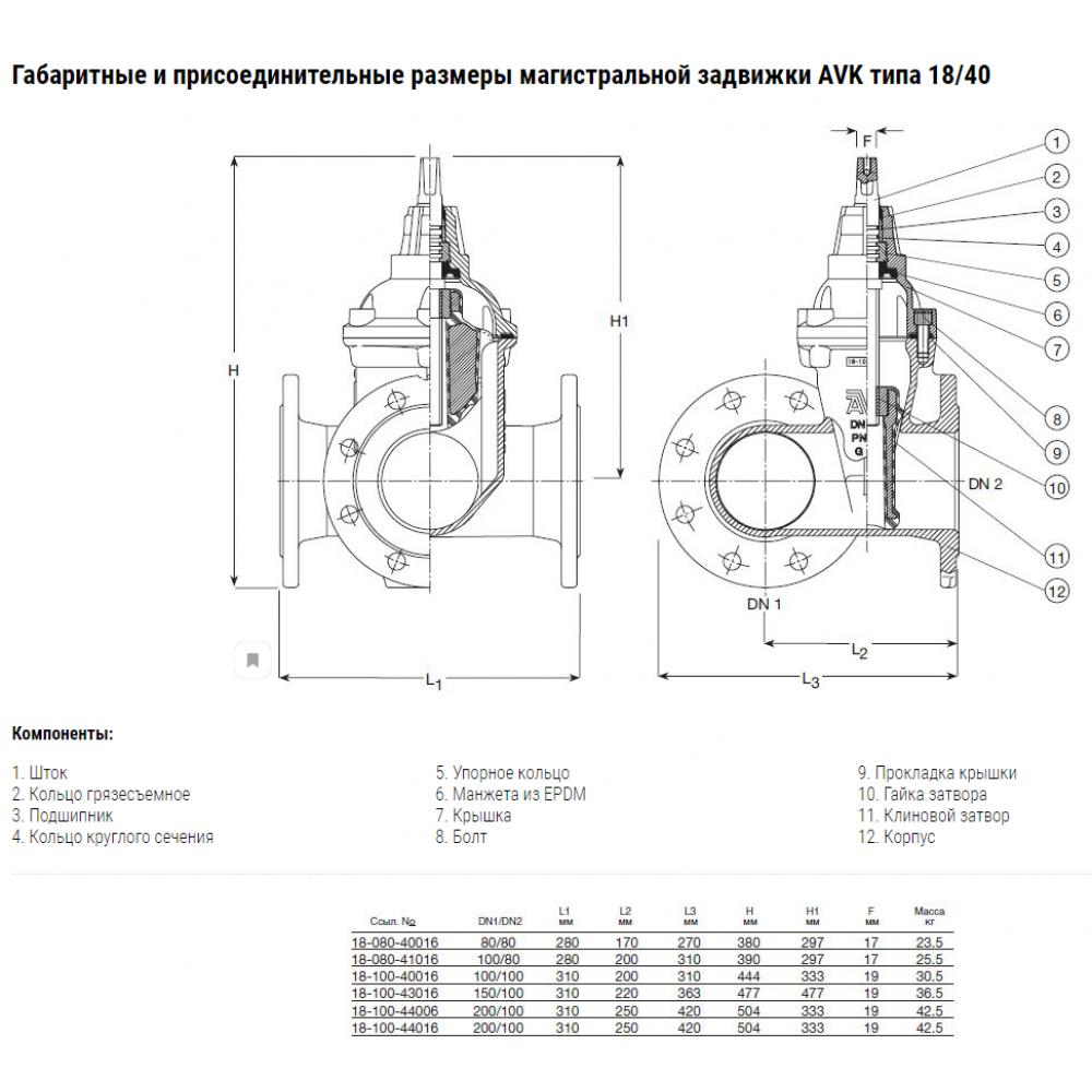 Задвижка AVK клиновая тройниковая фланцевая COMBI-TEE DN80/80 PN16