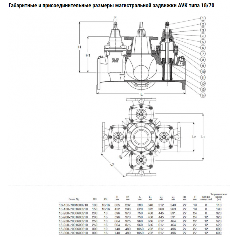 Задвижка AVK фланцевая с 4-мя встроенными задвижками COMBI-CROSS DN200 PN16