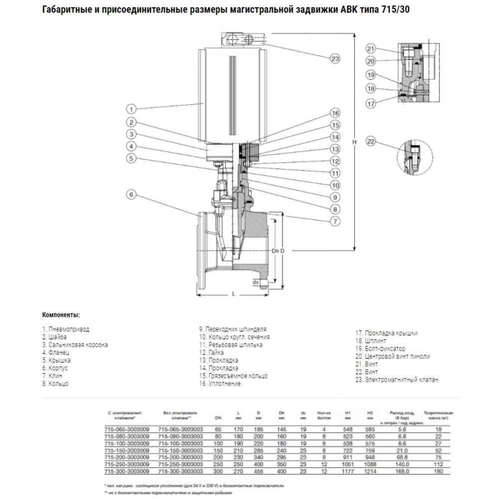 Задвижка AVK клиновая фланцевая длинная, с пневмоприводом Festo типа DPL DN250 PN10