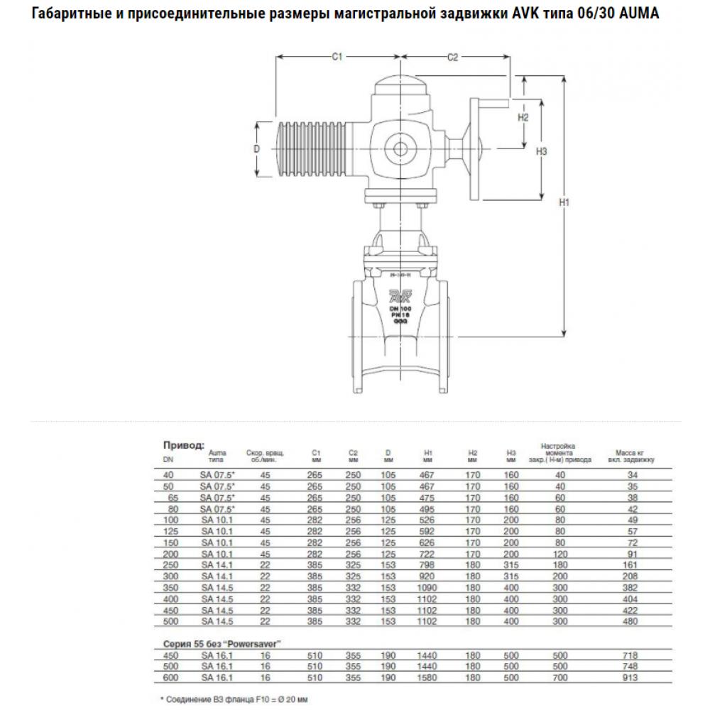 Задвижка AVK клиновая фланцевая короткая, с выдвижным штоком и ISO фланцем под электропривод DN100 PN10/16