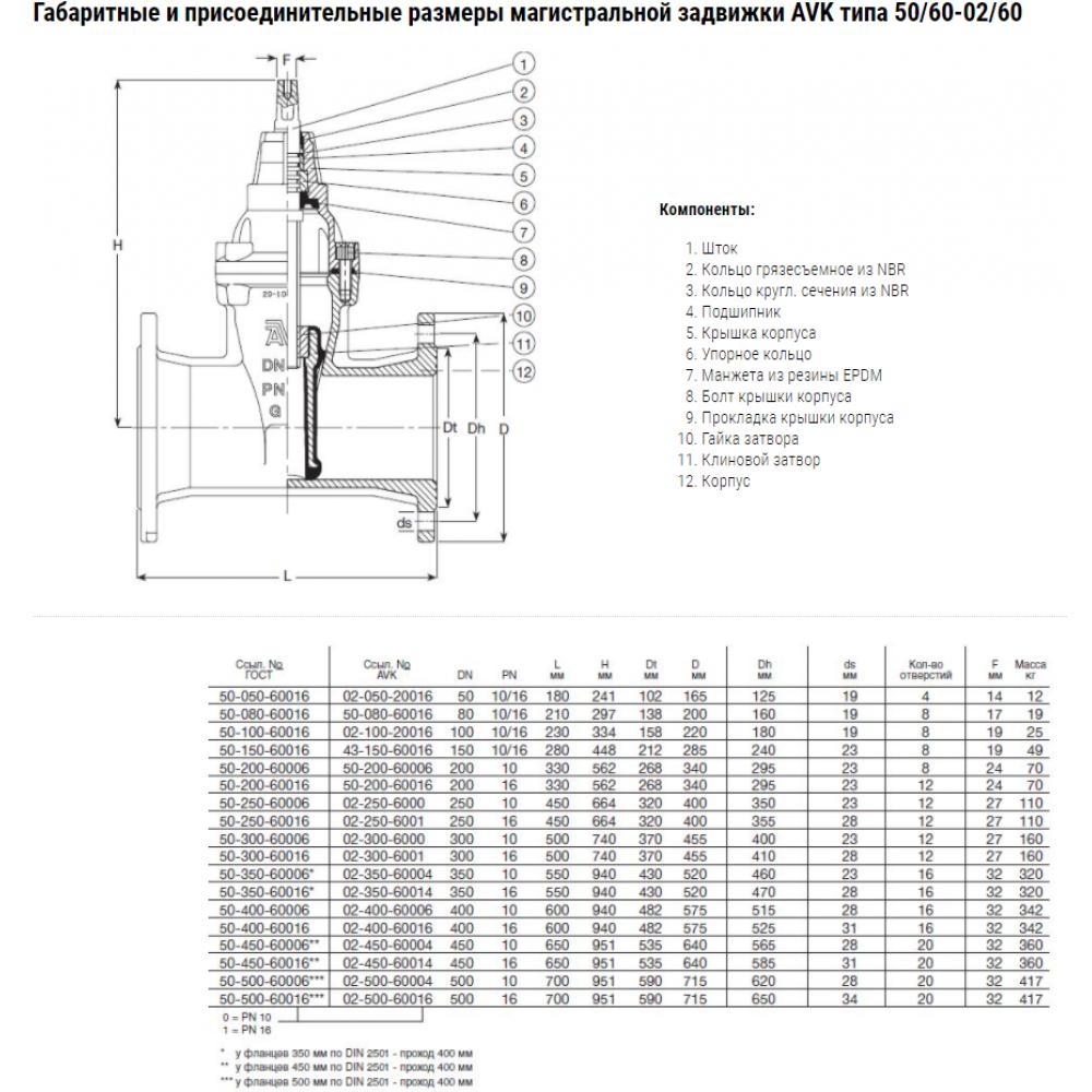 Задвижка AVK клиновая фланцевая DN400 PN16