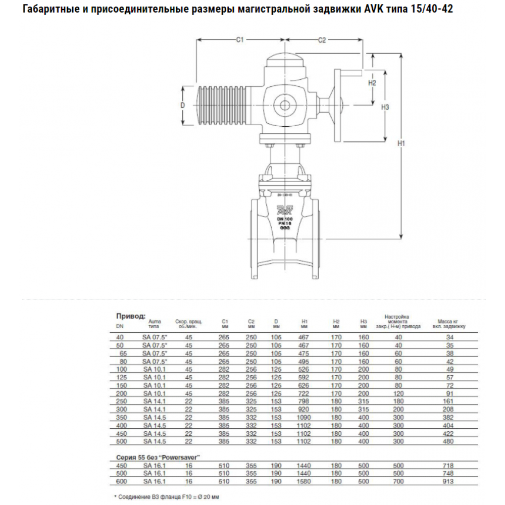 Задвижка AVK клиновая фланцевая короткая, с электроприводом AUMA norm DN100 PN16