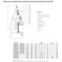 Задвижка AVK 06/80 клиновая фланцевая короткая DN400 PN10
