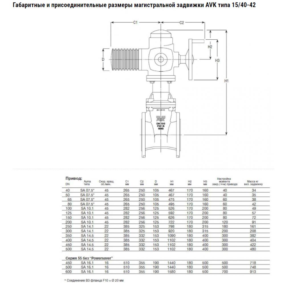 Задвижка AVK клиновая фланцевая короткая, с электроприводом AUMA norm DN300 PN16