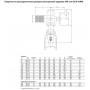 Задвижка AVK клиновая фланцевая короткая, с выдвижным штоком и ISO фланцем под электропривод DN125 PN10/16